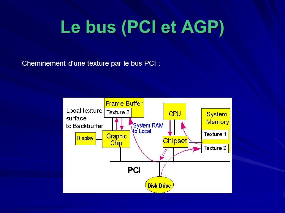 Le bus (PCI et AGP) Cheminement d'une texture par le bus PCI :