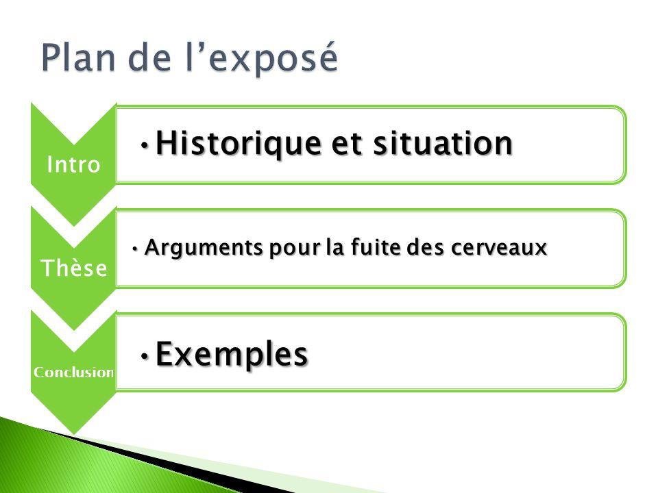 Intro Historique et situationHistorique et situation Thèse Arguments pour la fuite des cerveauxArguments pour la fuite des cerveaux Conclusion ExemplesExemples