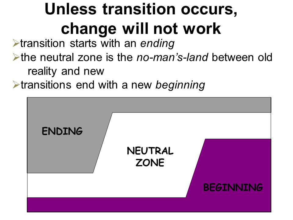 Unless transition occurs, change will not work NEUTRAL ZONE BEGINNING ENDING  transition starts with an ending  the neutral zone is the no-man's-lan