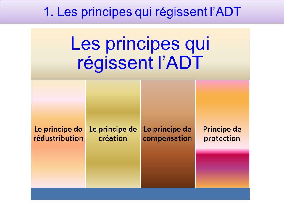 1. Les principes qui régissent l'ADT Les principes qui régissent l'ADT Le principe de rédustribution Le principe de création Le principe de compensati