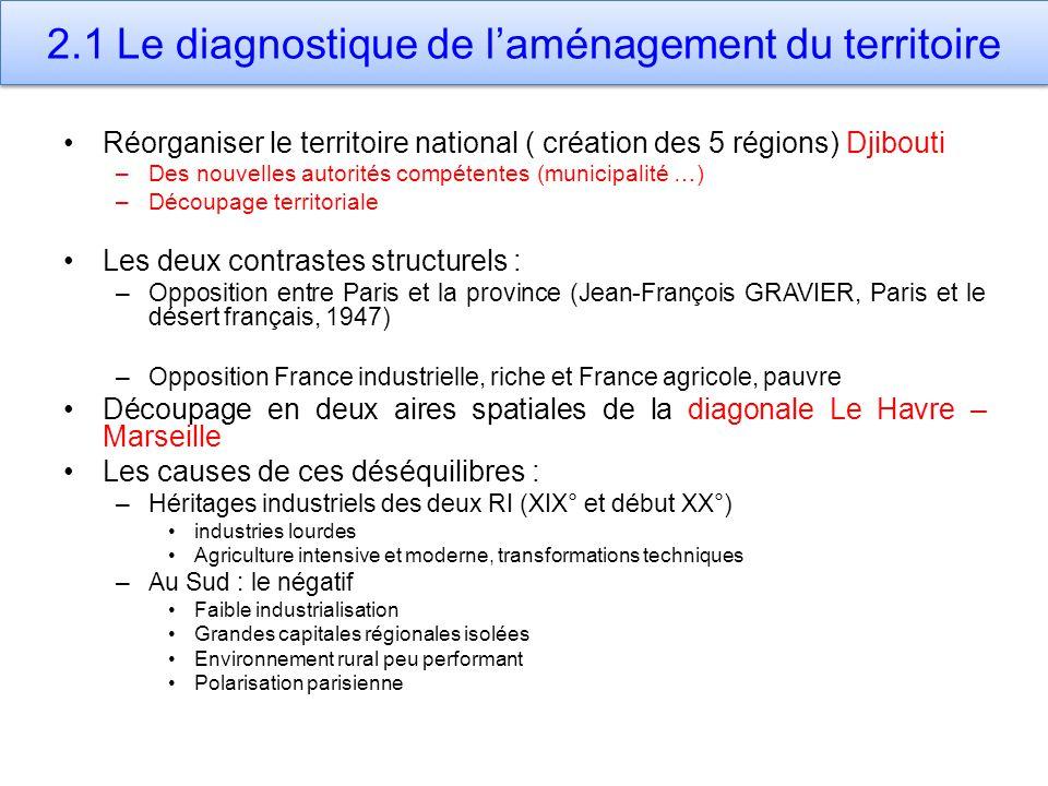 2.1 Le diagnostique de l'aménagement du territoire Réorganiser le territoire national ( création des 5 régions) Djibouti –Des nouvelles autorités comp