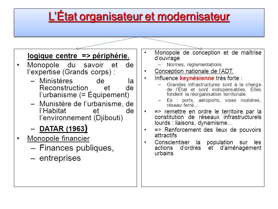 L'État organisateur et modernisateur logique centre => périphérie. Monopole du savoir et de l'expertise (Grands corps) : –Ministères de la Reconstruct