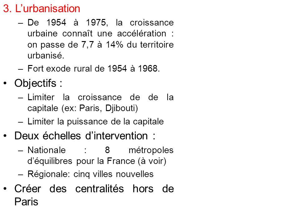 3. L'urbanisation –De 1954 à 1975, la croissance urbaine connaît une accélération : on passe de 7,7 à 14% du territoire urbanisé. –Fort exode rural de
