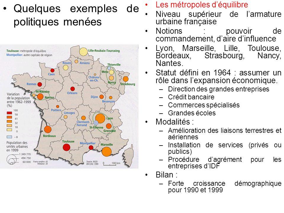 Quelques exemples de politiques menées Les métropoles d'équilibre Niveau supérieur de l'armature urbaine française Notions : pouvoir de commandement, d'aire d'influence Lyon, Marseille, Lille, Toulouse, Bordeaux, Strasbourg, Nancy, Nantes.