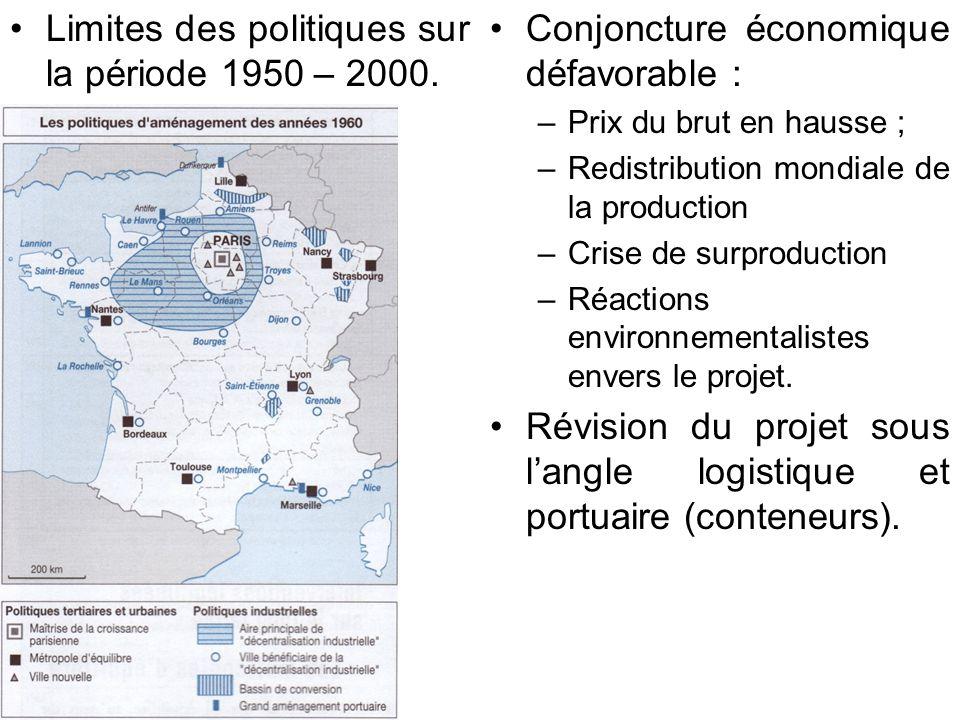 Limites des politiques sur la période 1950 – 2000. Conjoncture économique défavorable : –Prix du brut en hausse ; –Redistribution mondiale de la produ