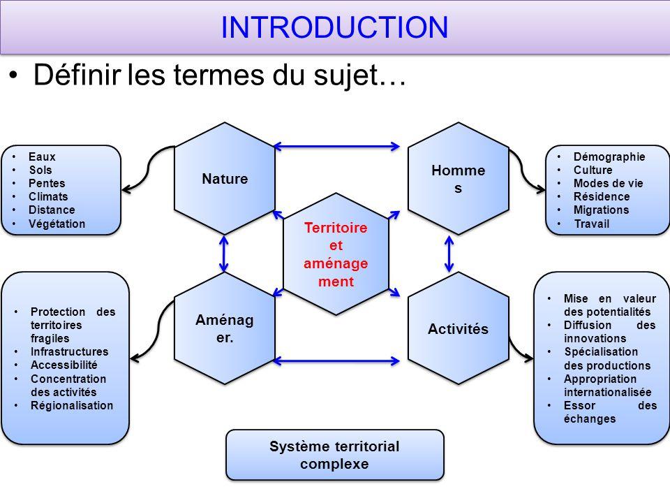 INTRODUCTION Définir les termes du sujet… Système territorial complexe Démographie Culture Modes de vie Résidence Migrations Travail Démographie Cultu