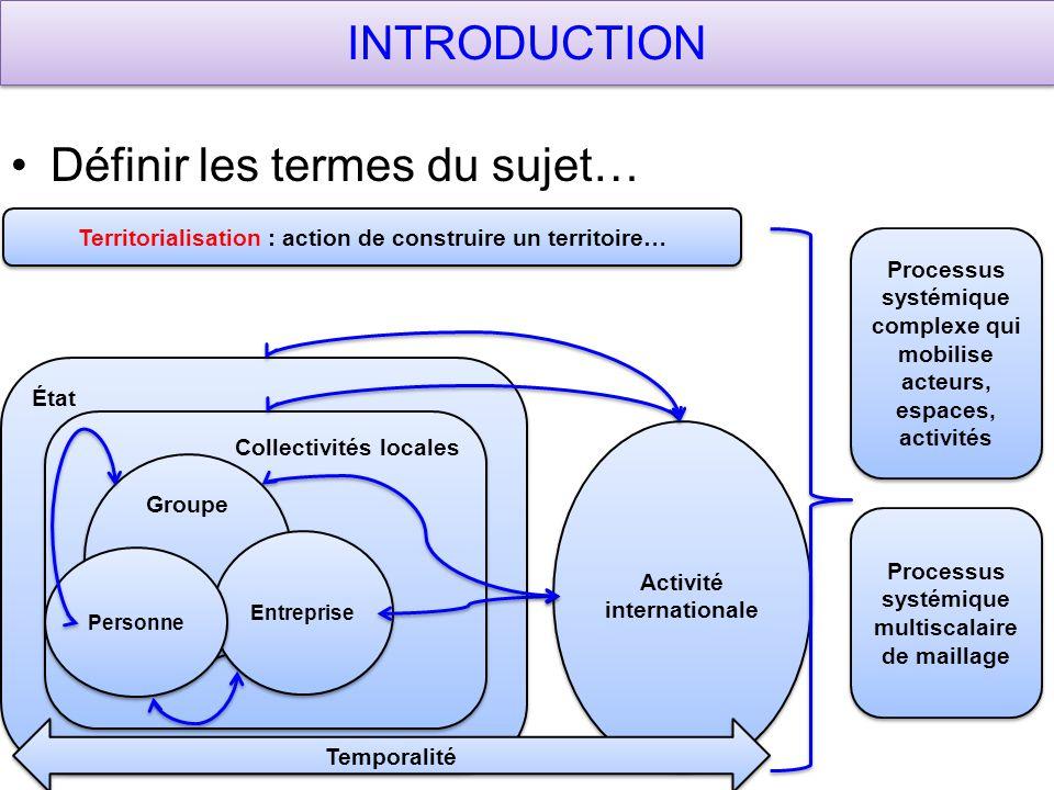 Concurrence internationale mondialiséeInnovations Concurrence internationale mondialiséeInnovations Lois, décrets… INTRODUCTION Qu'est ce que l'Aménagement du territoire .