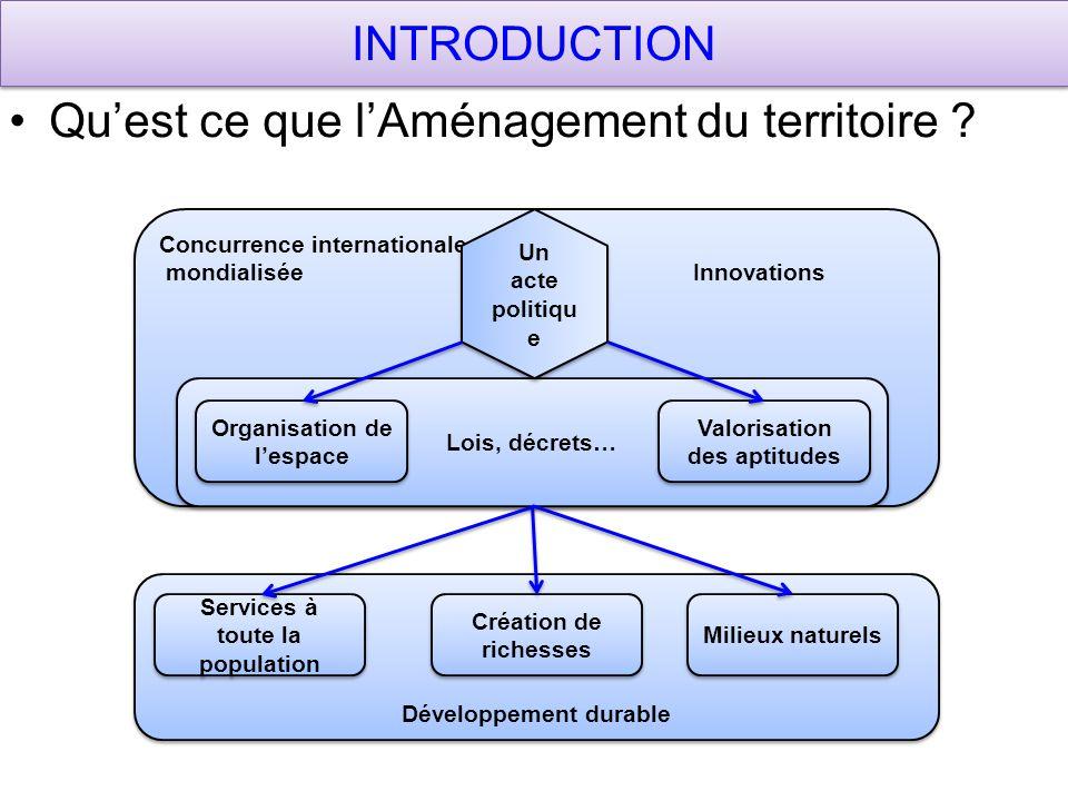 Introduction Principes Acteurs Aménager Tensions Objectifs Outils Pour quelles raisons aménager un territoire ?