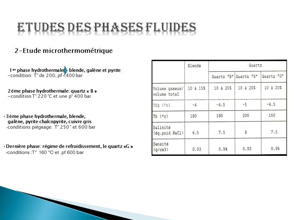 2-Etude microthermométrique 1 er phase hydrothermale blende, galène et pyrite -condition: T° de 200, pf<400 bar 2éme phase hydrothermale: quartz « B »