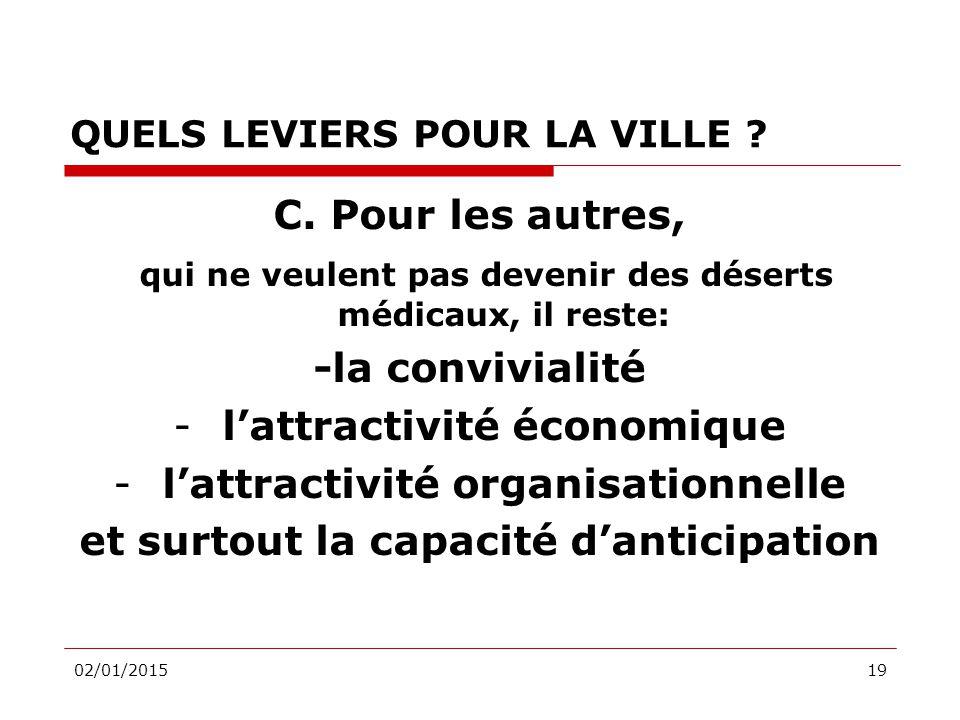 02/01/201519 QUELS LEVIERS POUR LA VILLE . C.
