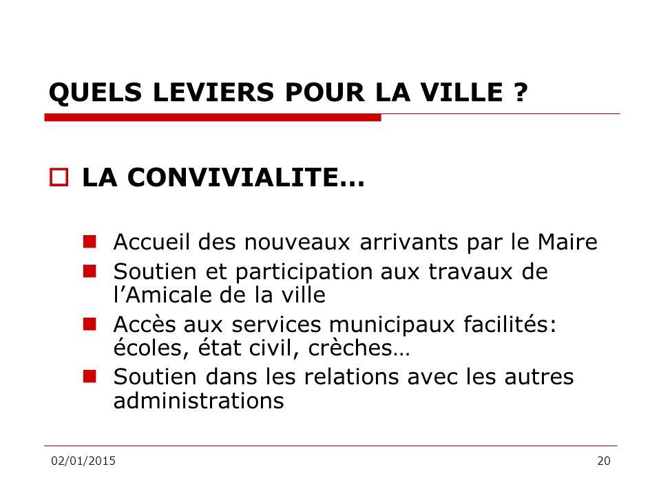 02/01/201520 QUELS LEVIERS POUR LA VILLE .