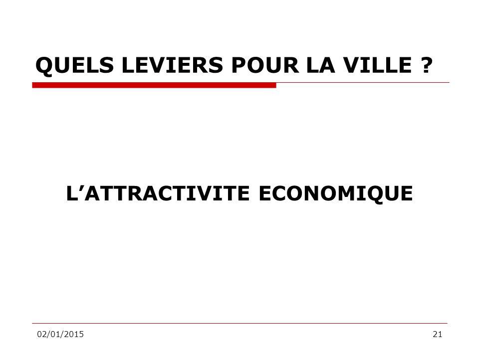 02/01/201521 QUELS LEVIERS POUR LA VILLE L'ATTRACTIVITE ECONOMIQUE