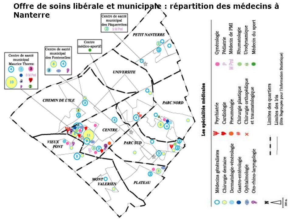 02/01/20154 Offre de soins libérale et municipale : répartition des médecins à Nanterre