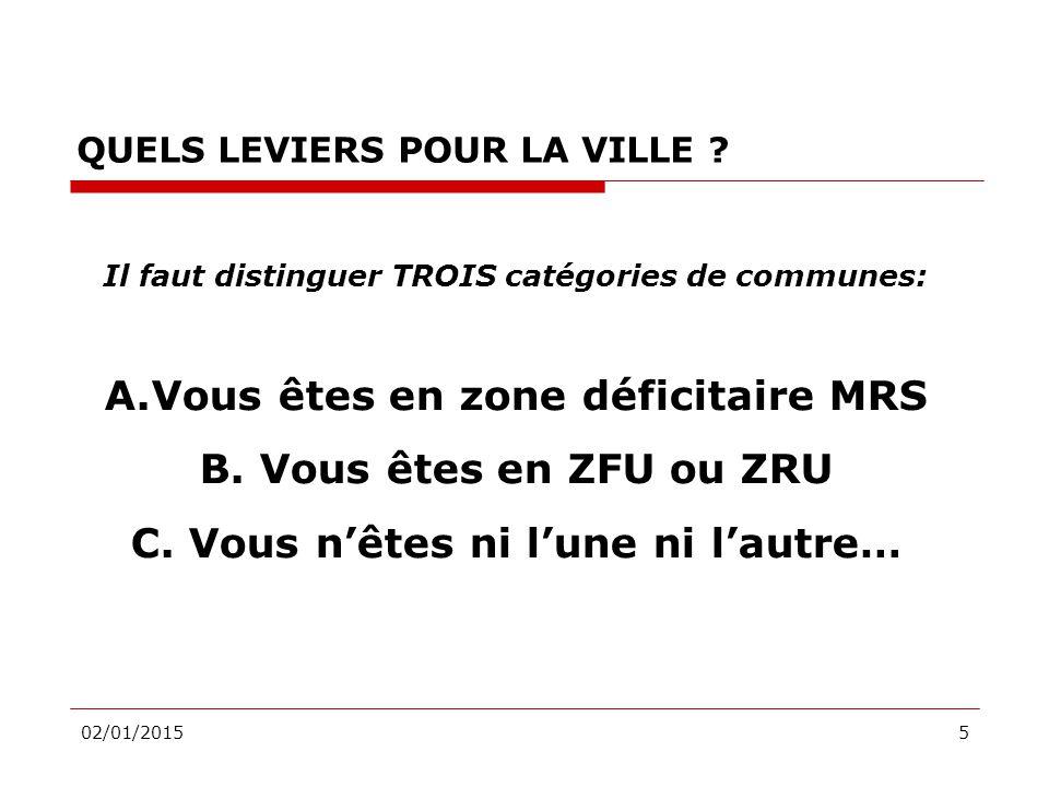 02/01/20155 QUELS LEVIERS POUR LA VILLE .