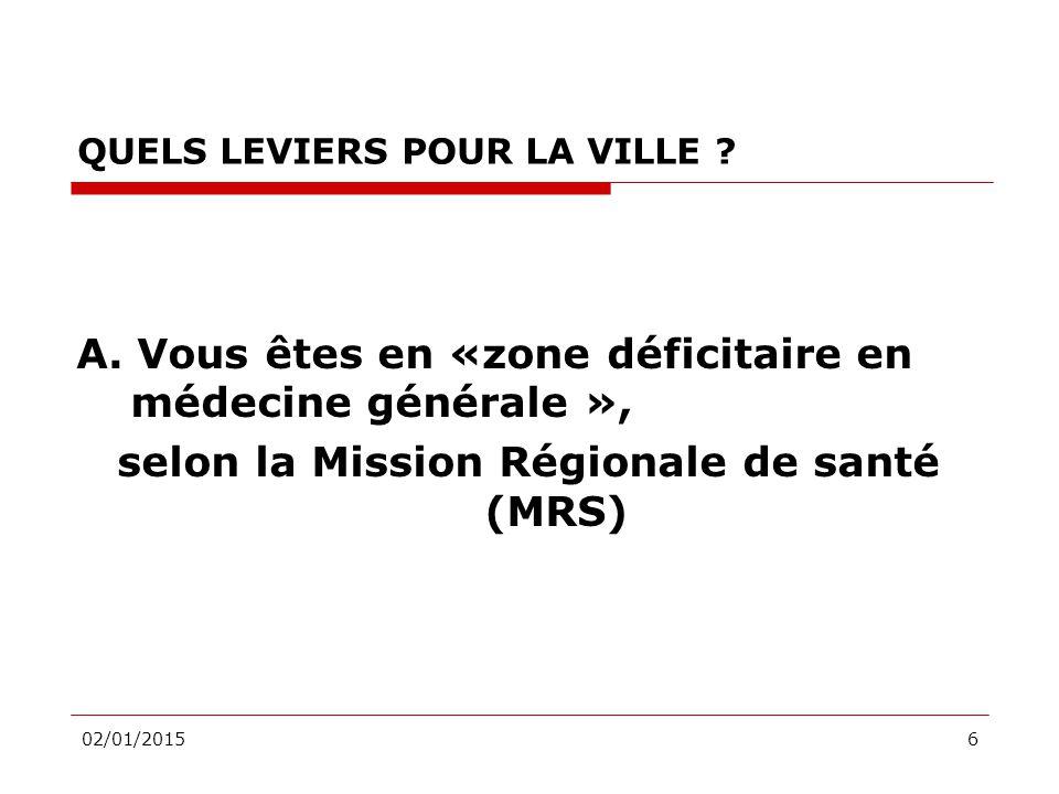 02/01/20156 QUELS LEVIERS POUR LA VILLE . A.