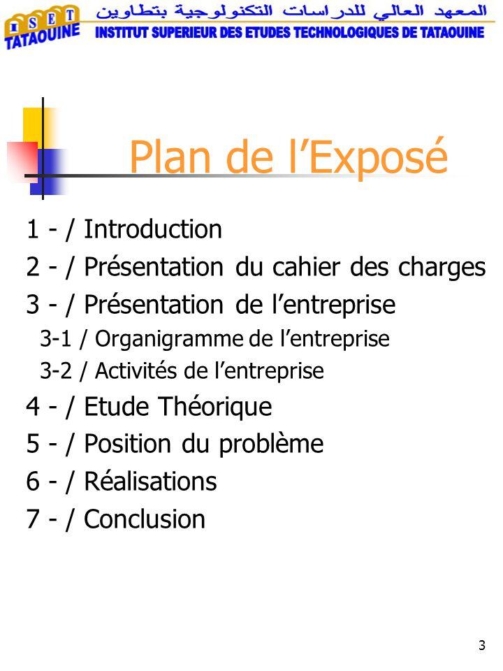 3 Plan de l'Exposé 1 - / Introduction 2 - / Présentation du cahier des charges 3 - / Présentation de l'entreprise 3-1 / Organigramme de l'entreprise 3