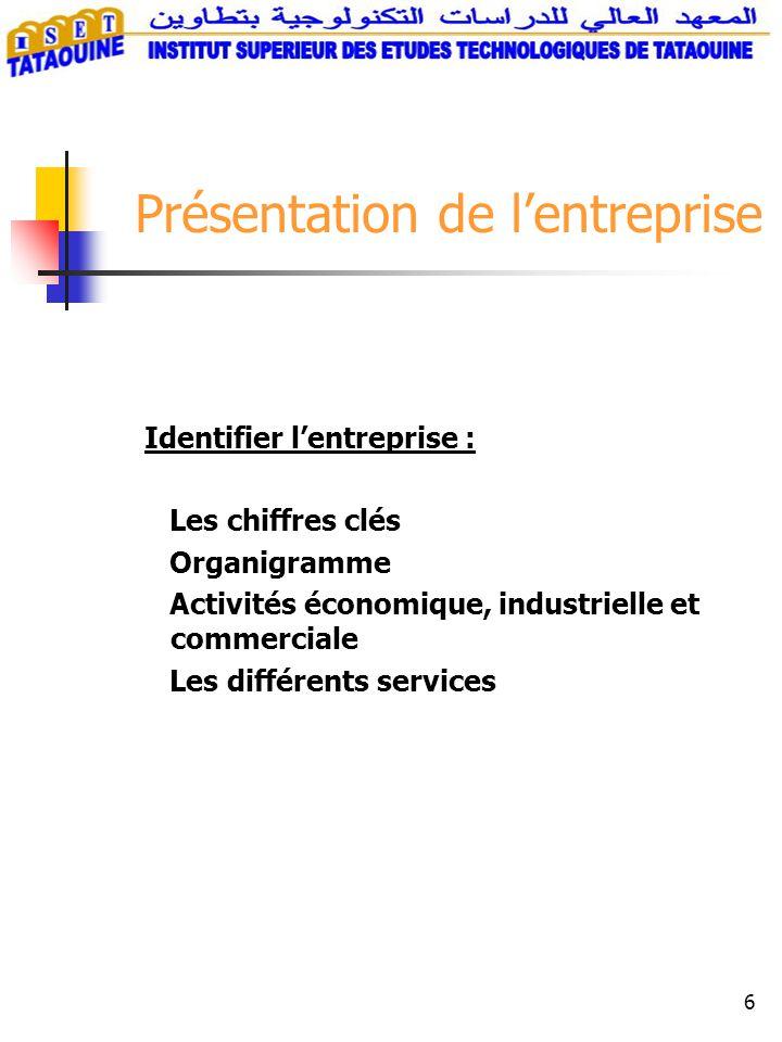 6 Identifier l'entreprise : Les chiffres clés Organigramme Activités économique, industrielle et commerciale Les différents services Présentation de l