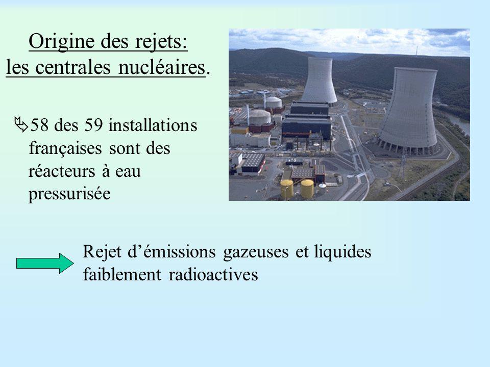 Composition des rejets: Ces radionucléides sont présents dans tous les compartiments des écosystèmes Aquatiques