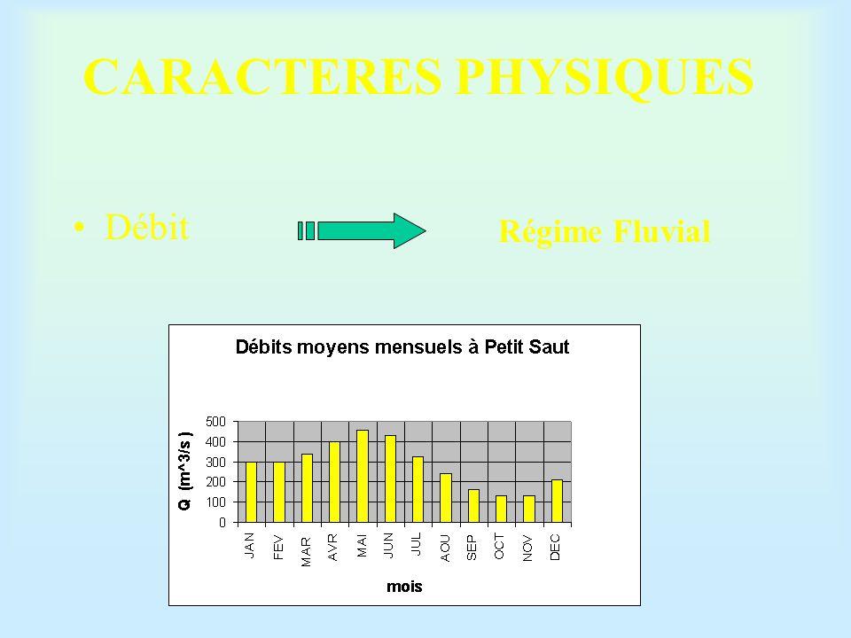 QUALITE GENERALE DES EAUX Chaudes ( de 25,1 °C à 26,1°C) Légèrement acides ( pH entre 6,0 et 6,2) granit et schist Peu conductrices (22,1 à 23,5 µS.cm -1 ) Quasi saturées en oxygène (6,8 a 8,0 mg.L - 1 ) Turbides(>12,8 NTU)