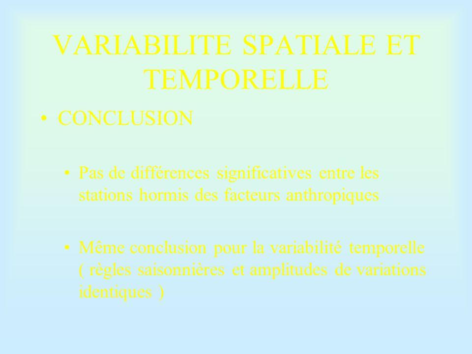 Paramètres physiques: température De nombreux facteurs influencent la T° d'un lac: pluviométrie temps de rétention plus ou moins durable sous-tirage des eaux de la retenue