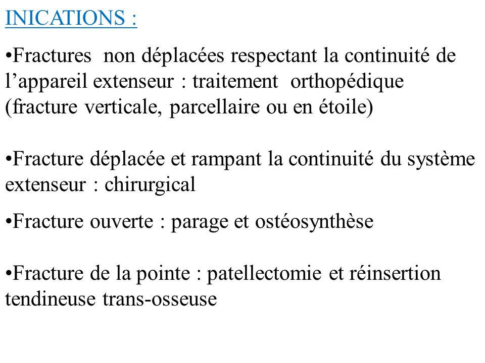 INICATIONS : Fractures non déplacées respectant la continuité de l'appareil extenseur : traitement orthopédique (fracture verticale, parcellaire ou en