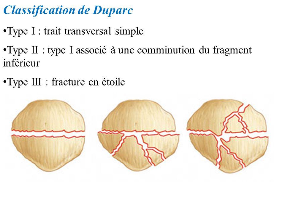 Classification de Duparc Type I : trait transversal simple Type II : type I associé à une comminution du fragment inférieur Type III : fracture en éto