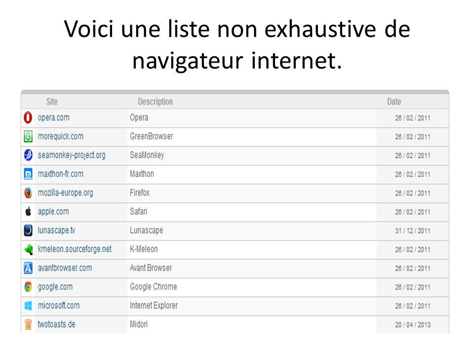 Voici une liste non exhaustive de navigateur internet.