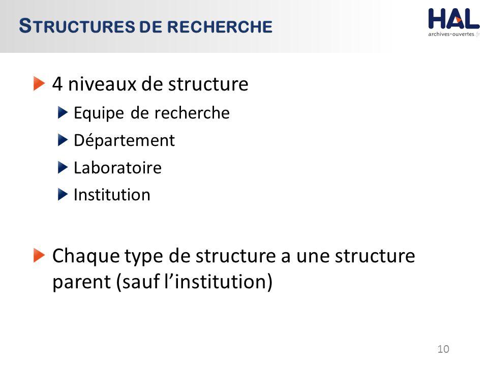 4 niveaux de structure Equipe de recherche Département Laboratoire Institution Chaque type de structure a une structure parent (sauf l'institution) 10