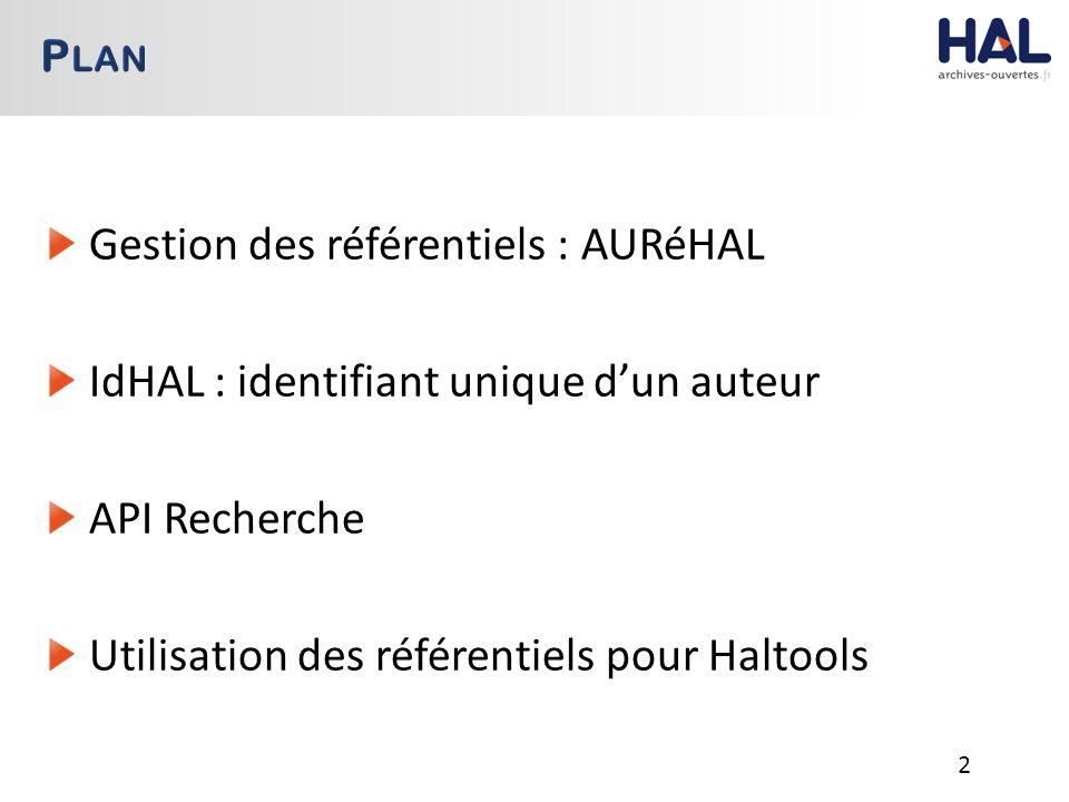 Gestion des référentiels : AURéHAL IdHAL : identifiant unique d'un auteur API Recherche Utilisation des référentiels pour Haltools 2