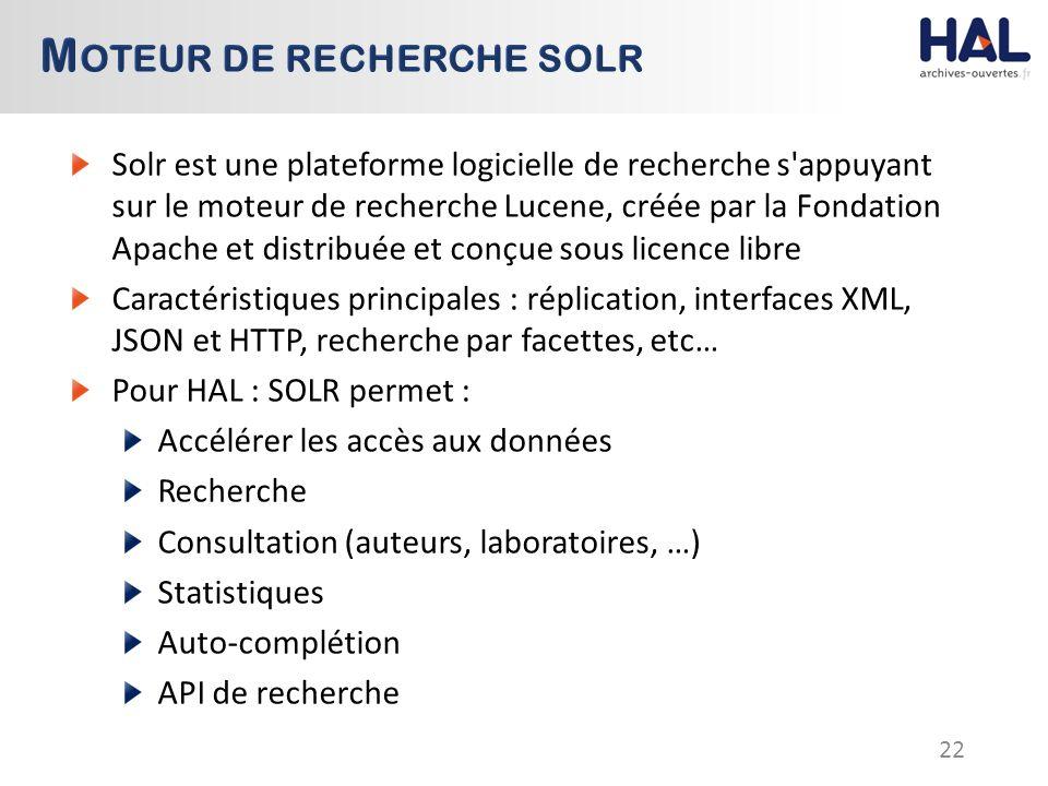 Solr est une plateforme logicielle de recherche s appuyant sur le moteur de recherche Lucene, créée par la Fondation Apache et distribuée et conçue sous licence libre Caractéristiques principales : réplication, interfaces XML, JSON et HTTP, recherche par facettes, etc… Pour HAL : SOLR permet : Accélérer les accès aux données Recherche Consultation (auteurs, laboratoires, …) Statistiques Auto-complétion API de recherche 22