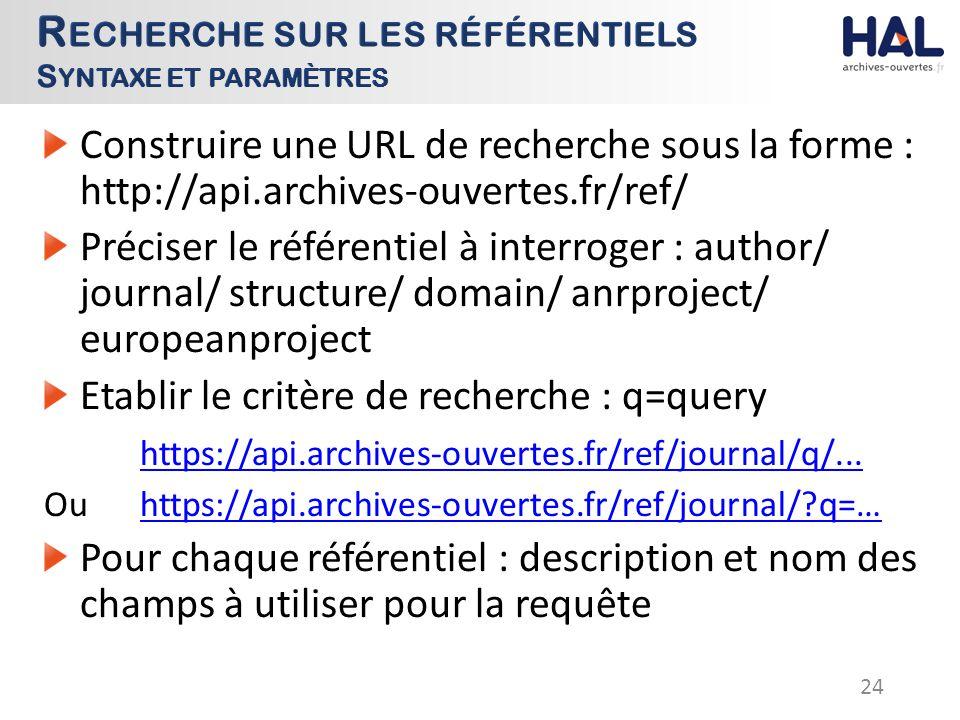 Construire une URL de recherche sous la forme : http://api.archives-ouvertes.fr/ref/ Préciser le référentiel à interroger : author/ journal/ structure