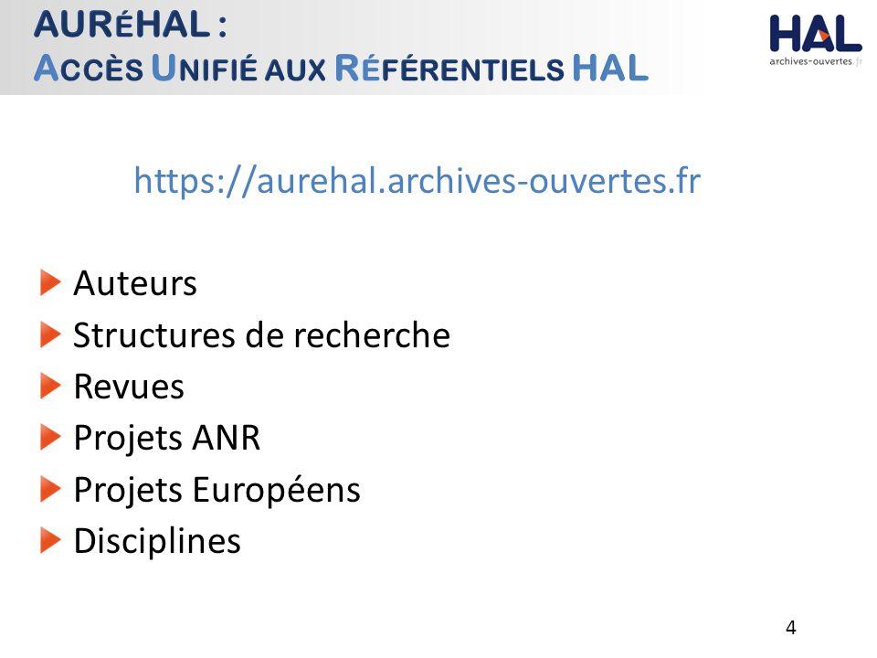 https://aurehal.archives-ouvertes.fr Auteurs Structures de recherche Revues Projets ANR Projets Européens Disciplines 4