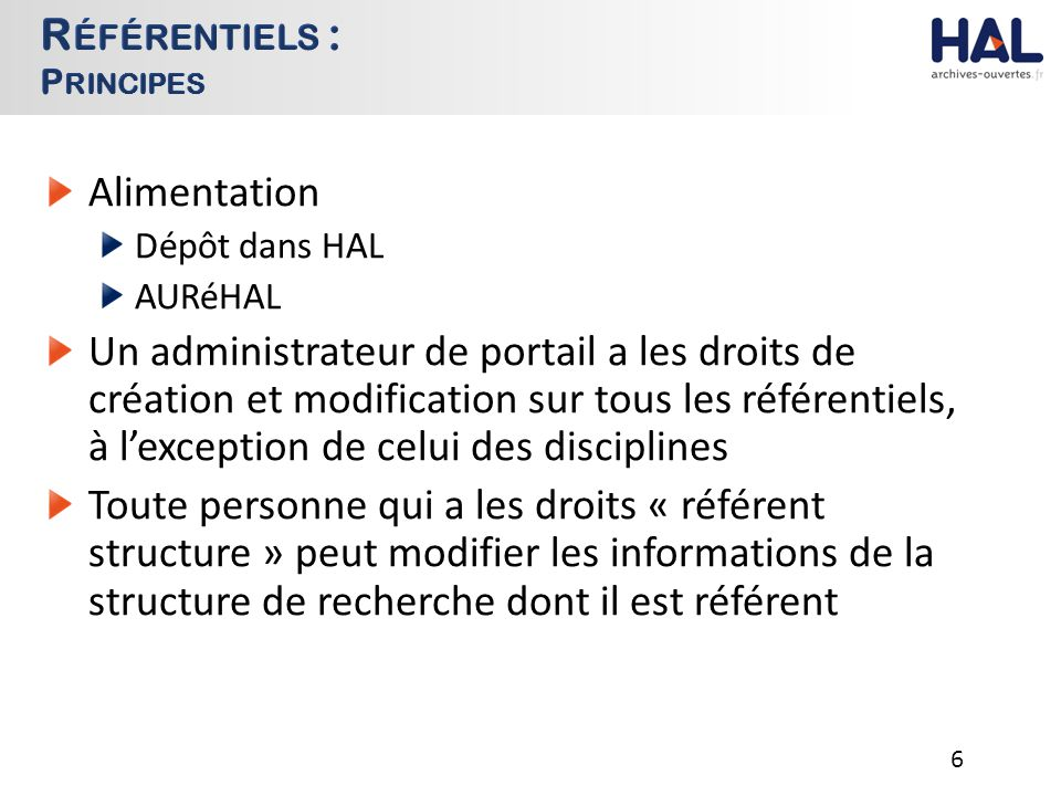 27 Sur les référentiels : https://api.archives- ouvertes.fr/ref/journal/?q=publisher_t:elsevier&wt=xml&fl=*&f acet=true&facet.field=sherpaColor_s https://api.archives-ouvertes.fr/ref/author/?q=fullName_t:(eric verdeil)&fl=label_html,idHal_s&wt=xml&indent=true&facet=tru e&facet.field=valid_s&facet.mincount=1 Sur la base : https://api.archives- ouvertes.fr/search/index/?q=(docType_s:ART OR REPORT) AND status_i:11 AND structName_t:INSERM&rows=10&wt=xml&fl=docid,title_s https://api.archives- ouvertes.fr/search/?q=collCode_s:TRIANGLE_UMR5206&wt=rss