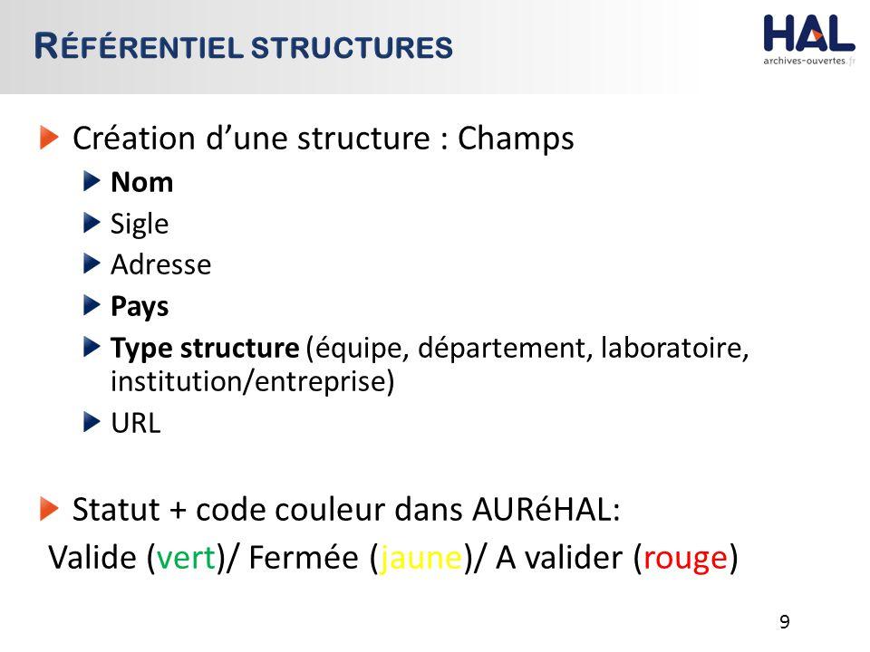 Création d'une structure : Champs Nom Sigle Adresse Pays Type structure (équipe, département, laboratoire, institution/entreprise) URL Statut + code couleur dans AURéHAL: Valide (vert)/ Fermée (jaune)/ A valider (rouge) 9