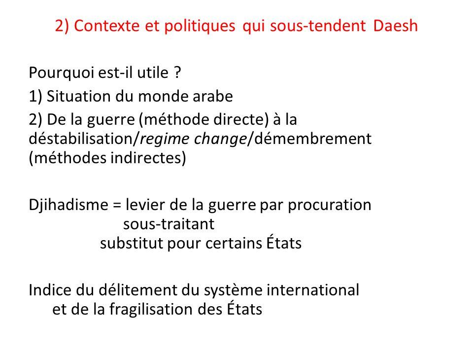 2) Contexte et politiques qui sous-tendent Daesh Pourquoi est-il utile ? 1) Situation du monde arabe 2) De la guerre (méthode directe) à la déstabilis