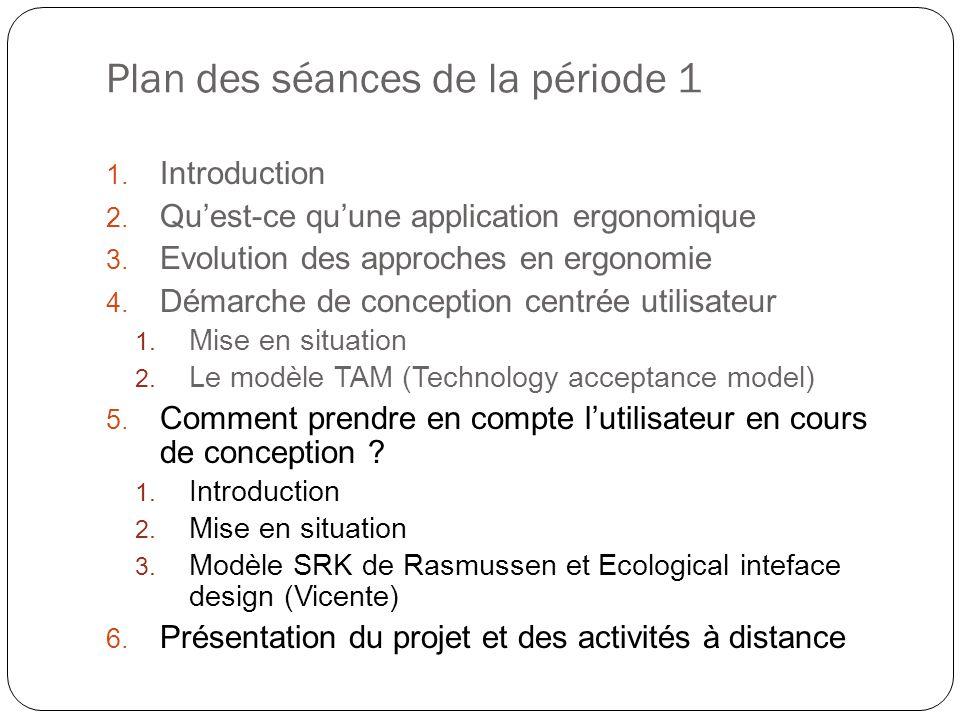 Plan des séances de la période 1 1. Introduction 2. Qu'est-ce qu'une application ergonomique 3. Evolution des approches en ergonomie 4. Démarche de co