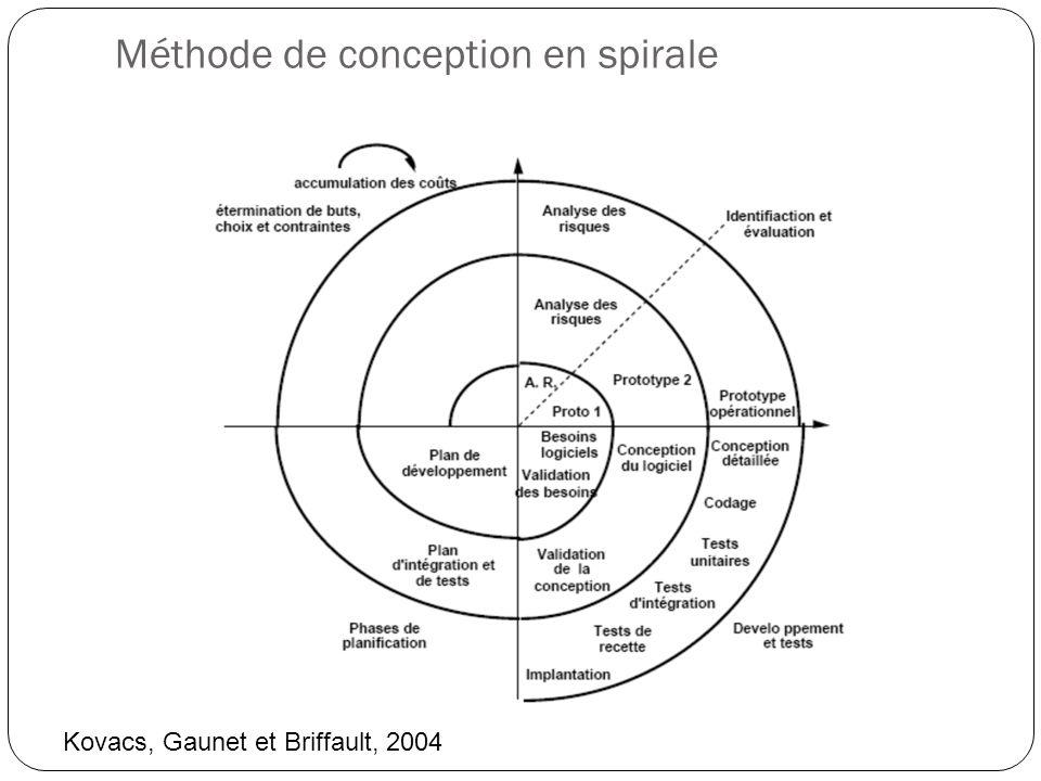 Méthode de conception en spirale Kovacs, Gaunet et Briffault, 2004