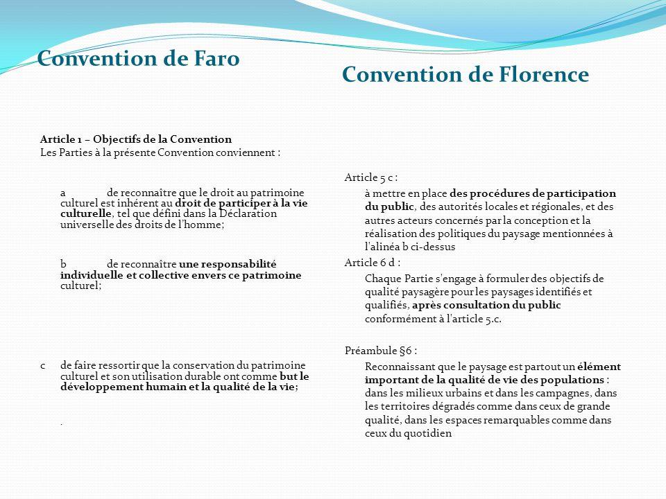 Convention de Faro Convention de Florence Article 1 – Objectifs de la Convention Les Parties à la présente Convention conviennent : ade reconnaître qu