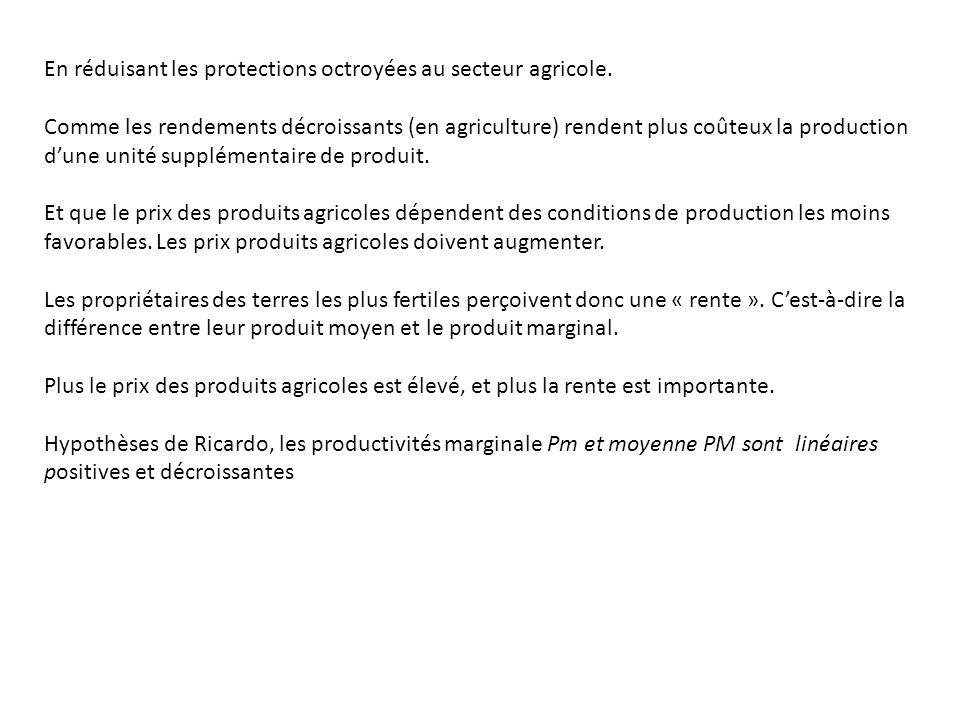 En réduisant les protections octroyées au secteur agricole. Comme les rendements décroissants (en agriculture) rendent plus coûteux la production d'un