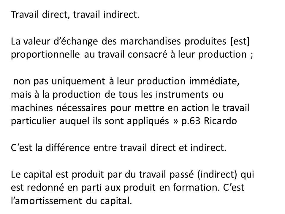 Travail direct, travail indirect. La valeur d'échange des marchandises produites [est] proportionnelle au travail consacré à leur production ; non pas