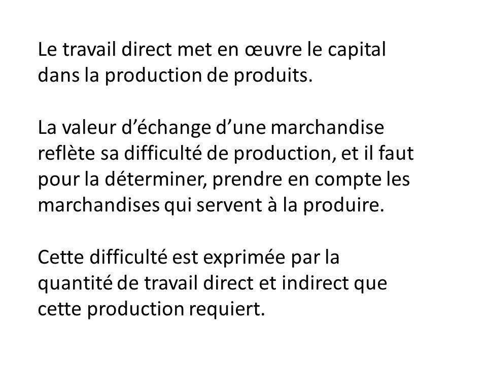 Le travail direct met en œuvre le capital dans la production de produits. La valeur d'échange d'une marchandise reflète sa difficulté de production, e