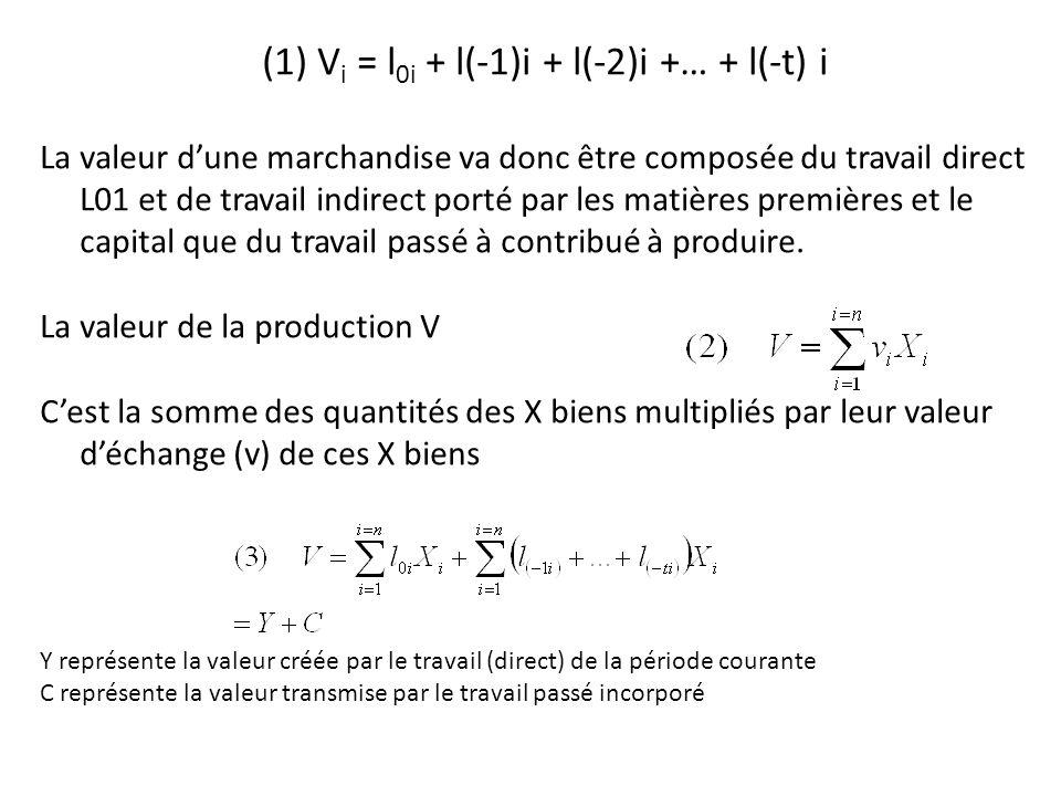 (1) V i = l 0i + l(-1)i + l(-2)i +… + l(-t) i La valeur d'une marchandise va donc être composée du travail direct L01 et de travail indirect porté par