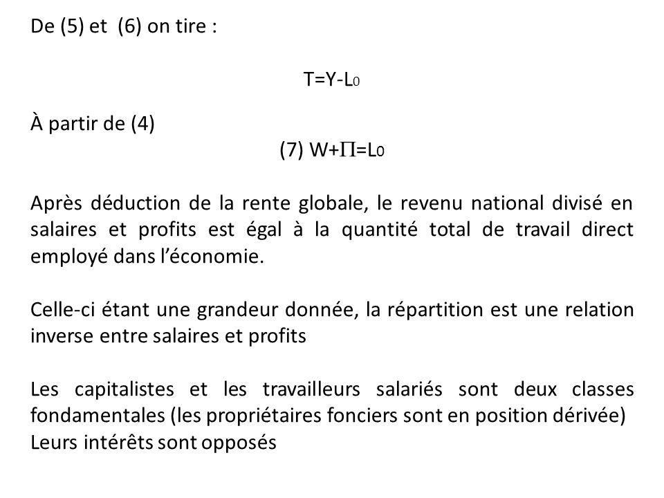 De (5) et (6) on tire : T=Y-L 0 À partir de (4) (7) W+  =L 0 Après déduction de la rente globale, le revenu national divisé en salaires et profits es