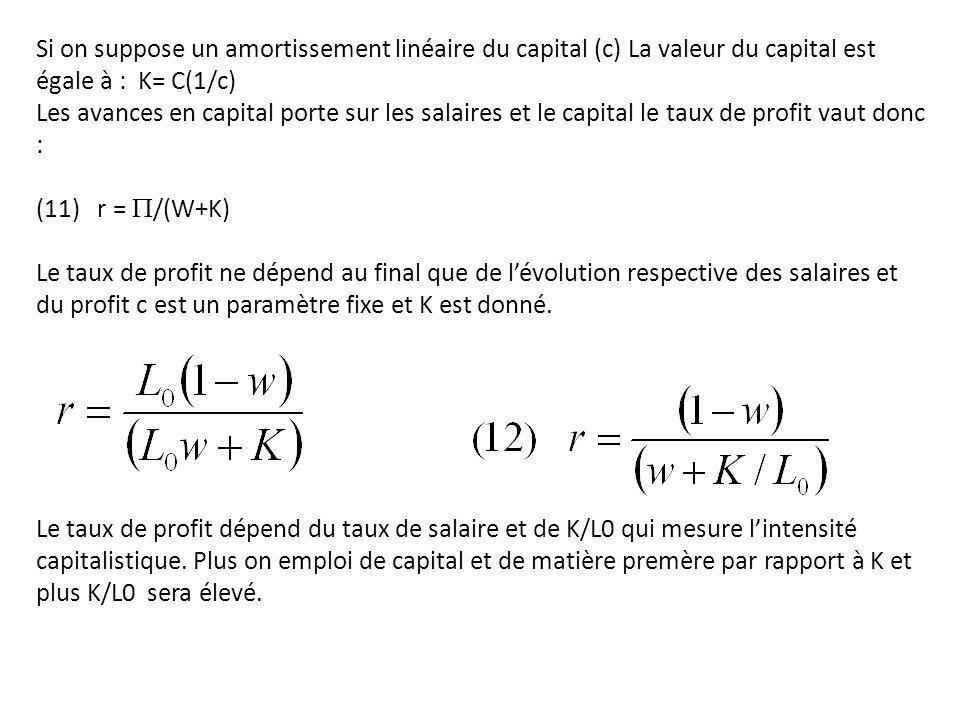 Si on suppose un amortissement linéaire du capital (c) La valeur du capital est égale à : K= C(1/c) Les avances en capital porte sur les salaires et l