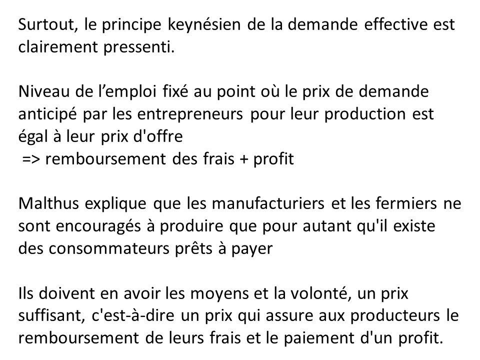 Surtout, le principe keynésien de la demande effective est clairement pressenti. Niveau de l'emploi fixé au point où le prix de demande anticipé par l