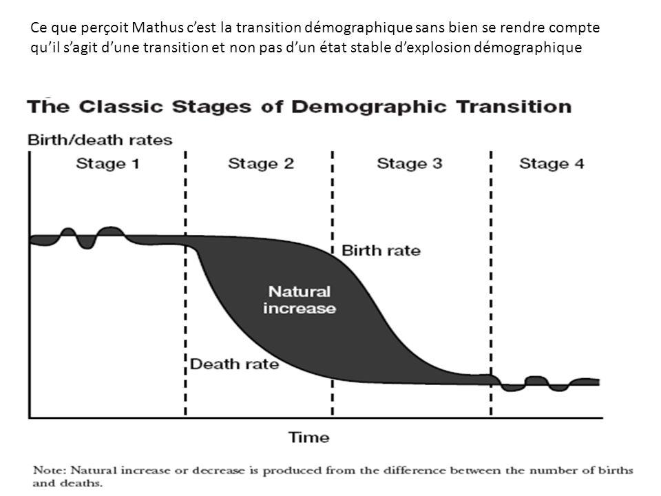 Ce que perçoit Mathus c'est la transition démographique sans bien se rendre compte qu'il s'agit d'une transition et non pas d'un état stable d'explosi