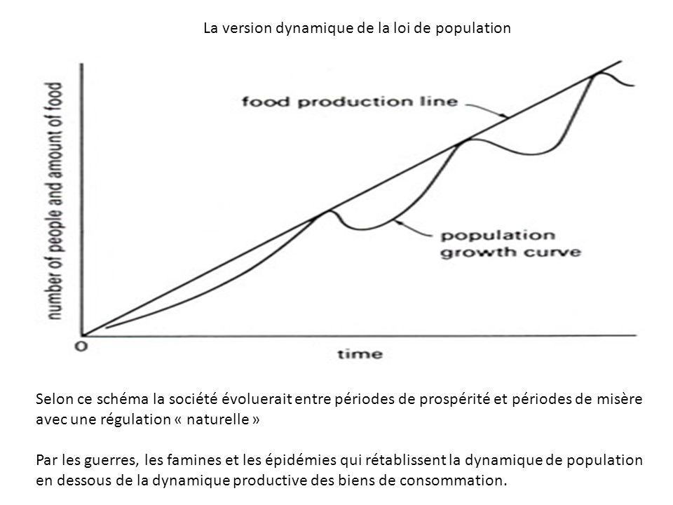 Selon ce schéma la société évoluerait entre périodes de prospérité et périodes de misère avec une régulation « naturelle » Par les guerres, les famine