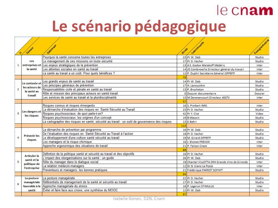 Le scénario pédagogique Isabelle Gonon, D2N, Cnam