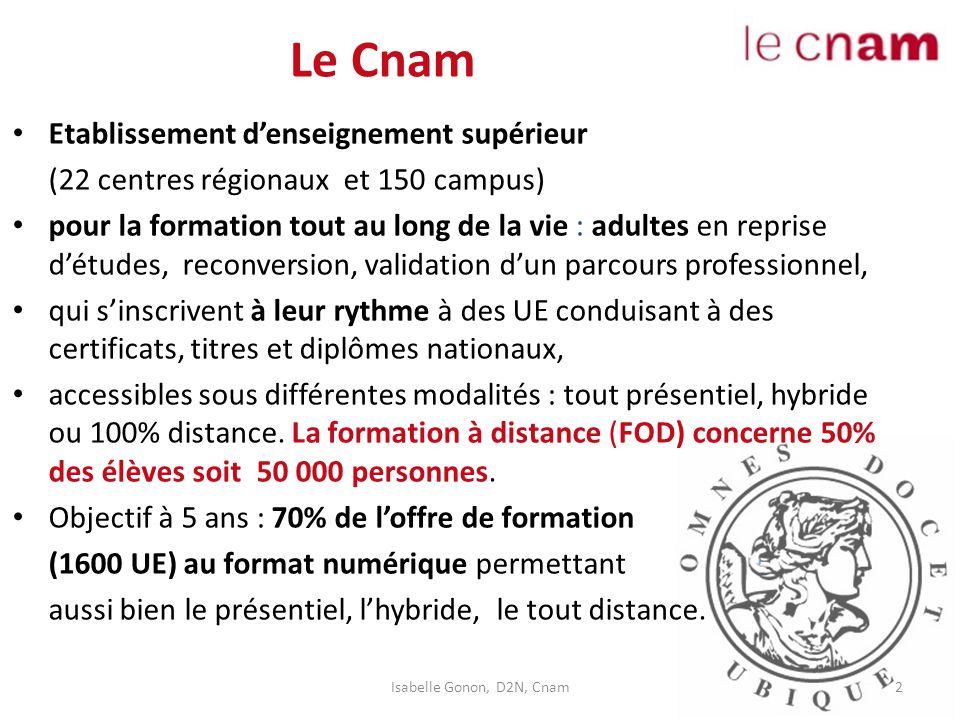 https://www.france-universite-numerique-mooc.fr/