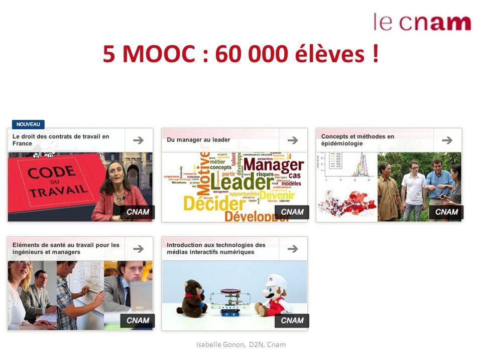 5 MOOC : 60 000 élèves ! Isabelle Gonon, D2N, Cnam